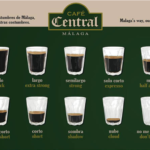 Café Central in Málaga