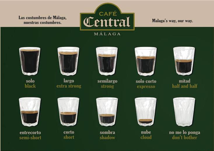 Café Central in Málaga