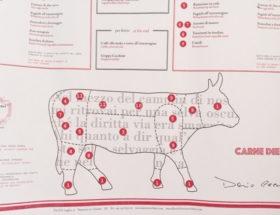 Eten bij de slager in Panzano in Chianti